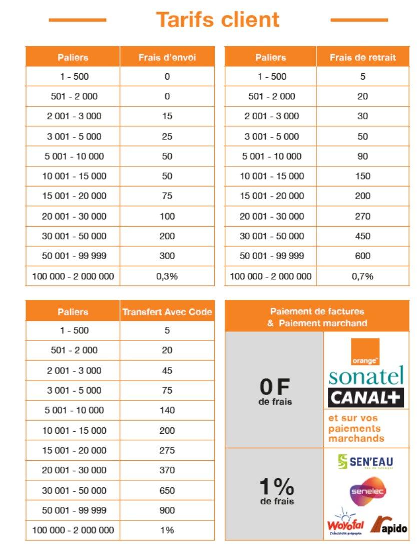 Les nouveaux tarifs Orange Money Sénégal 2021